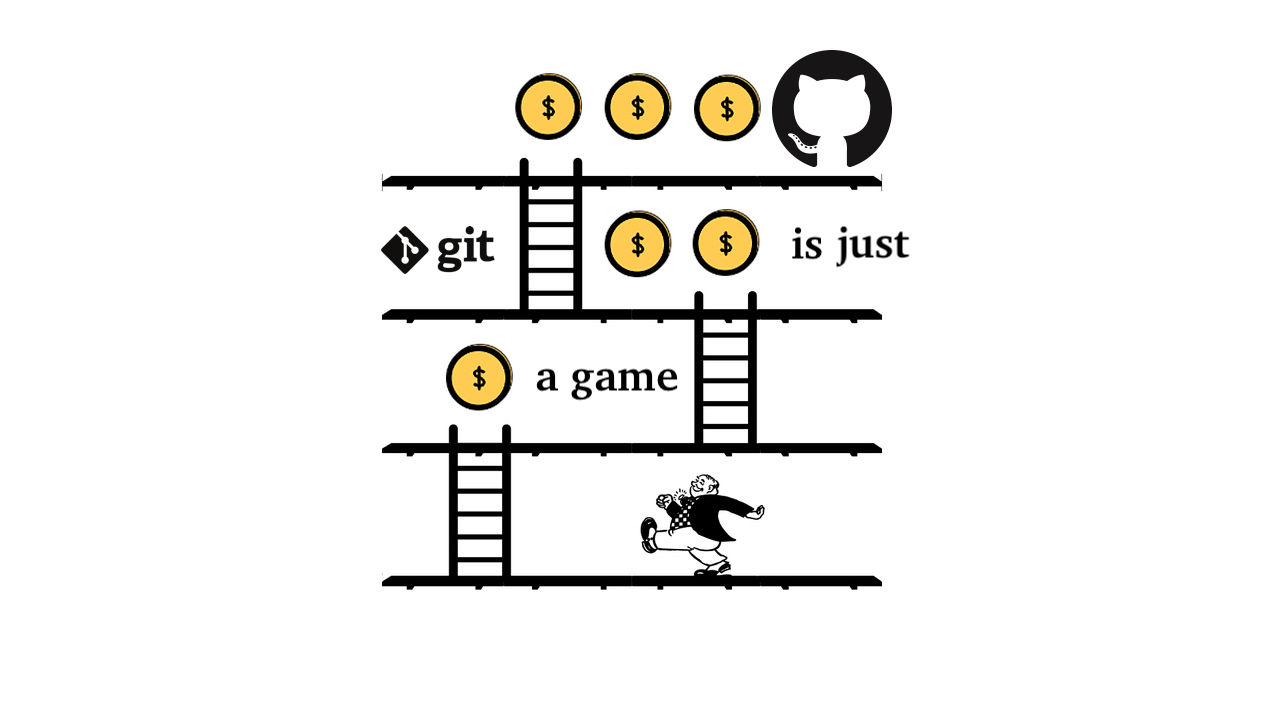 Git is just a Game - LEVEL 4: Good Habits and Simple Workflows